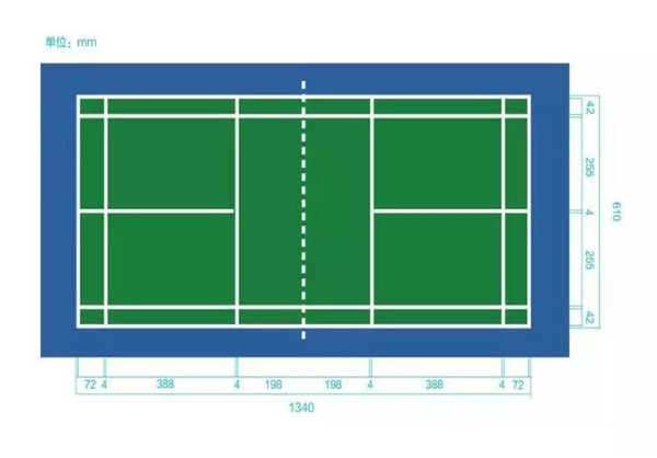 羽毛球场效果及规划图