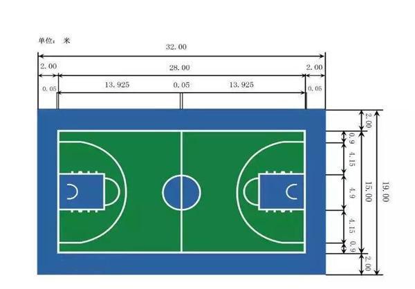 篮球场效果及规划图
